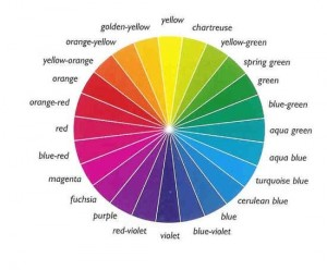 Choosing Colors for Your Home color wheel