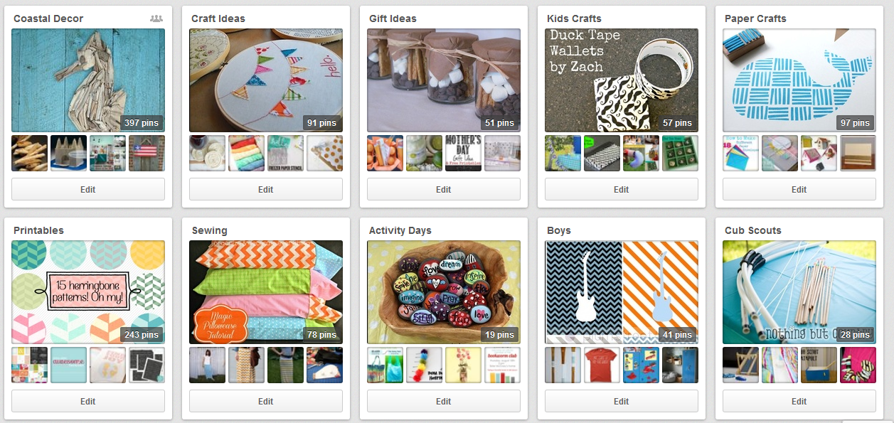 Pinterest Categories: Organize And Decorate Everything