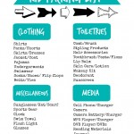 Kid Packing List – Printable