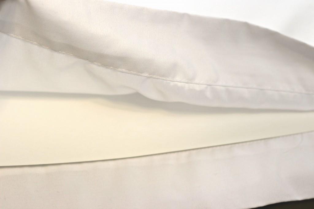 Checklist Pillowcase prep