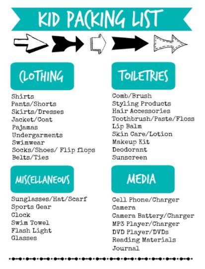 Organizing Ideas packing list